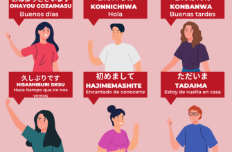 9 Ways To Say Hello In Japanese Spanish 724x1024 9848790 335x220